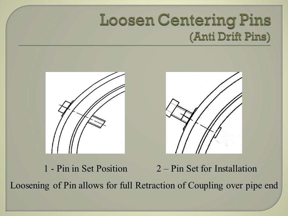 Loosen Centering Pins (Anti Drift Pins)