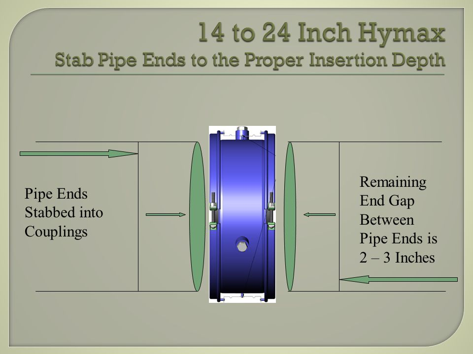 14 to 24 Inch Hymax Stab Pipe Ends to the Proper Insertion Depth
