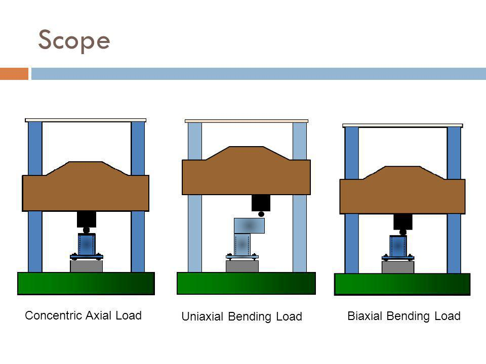 Scope Concentric Axial Load Uniaxial Bending Load Biaxial Bending Load