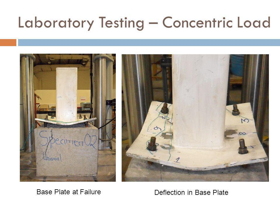 Laboratory Testing – Concentric Load