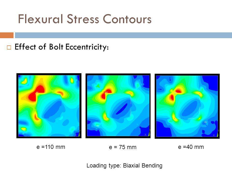 Flexural Stress Contours