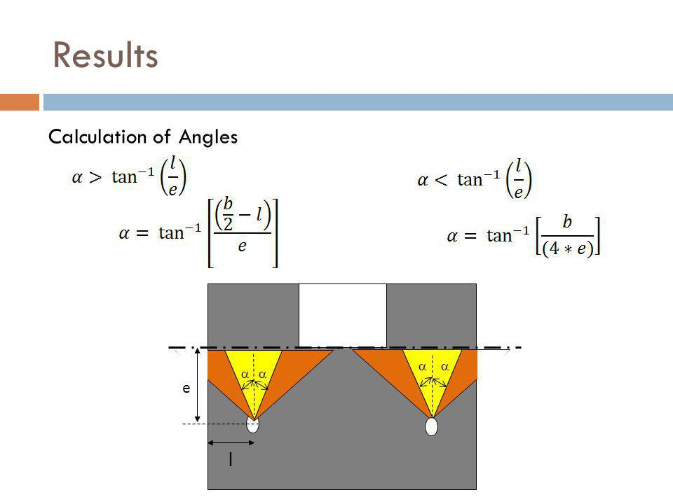 Results Calculation of Angles l e a a a