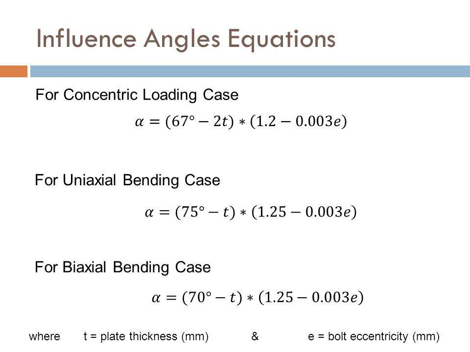 Influence Angles Equations