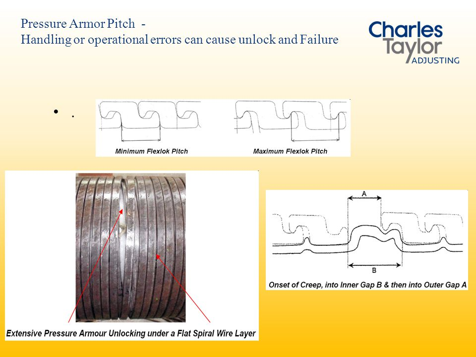 Pressure Armor Pitch - Handling or operational errors can cause unlock and Failure .