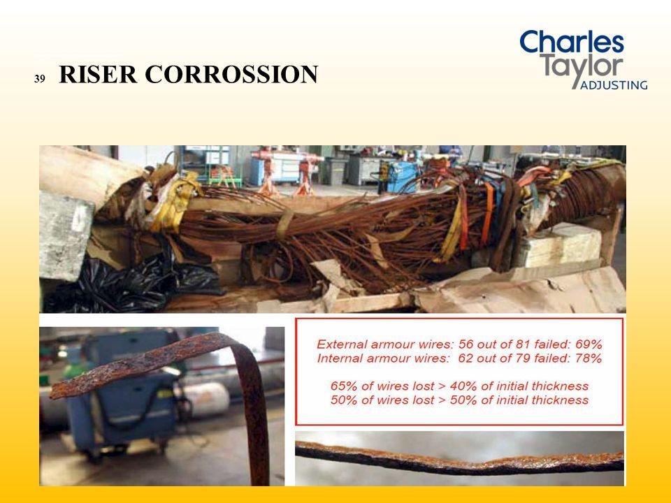 39 RISER CORROSSION Pressure Armour Pitch - Errors cause unlock & failure