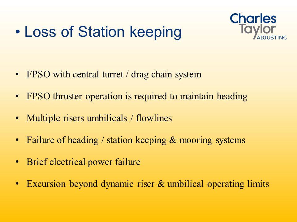 Loss of Station keeping