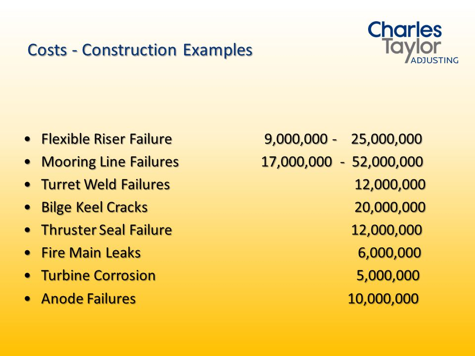 Costs - Construction Examples