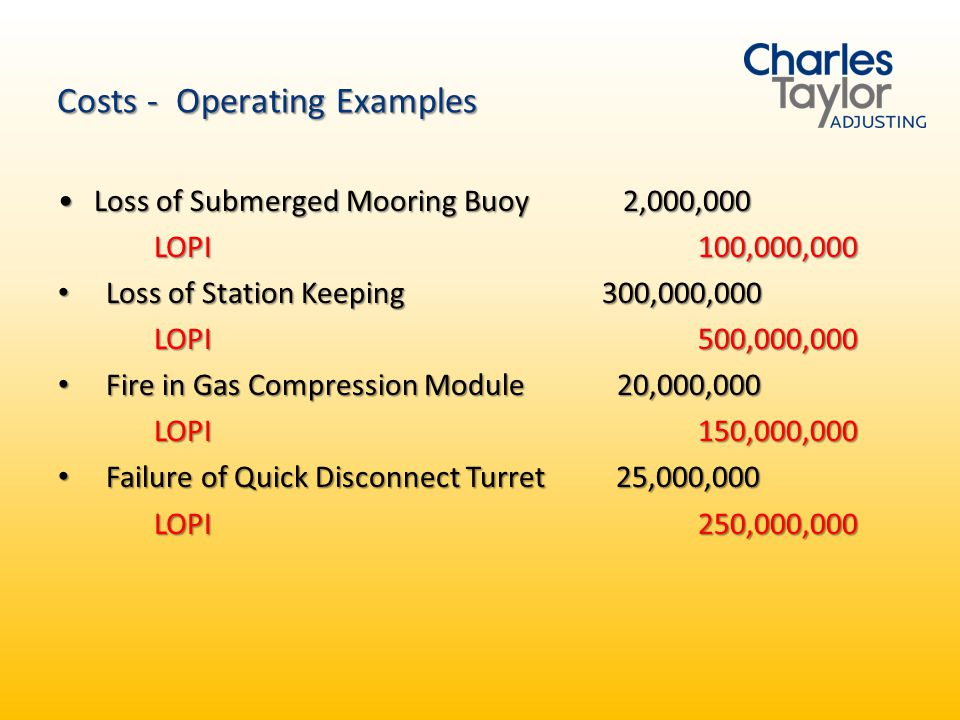 Costs - Operating Examples