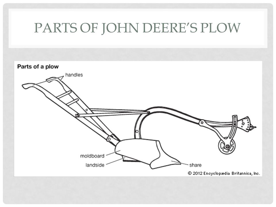 Parts of John Deere's plow