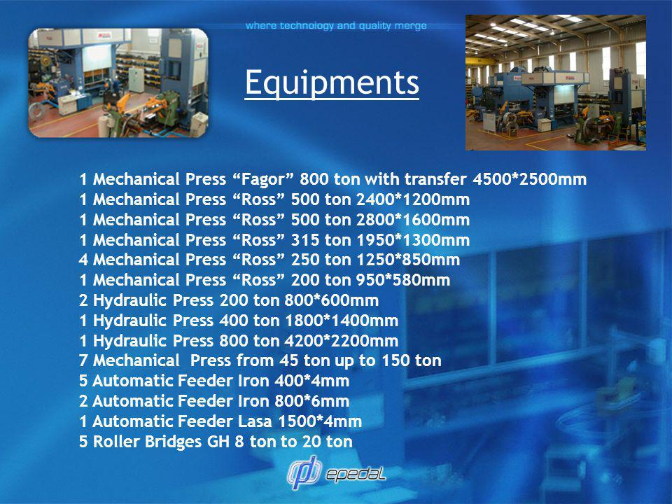 Equipments 1 Mechanical Press Fagor 800 ton with transfer 4500*2500mm.