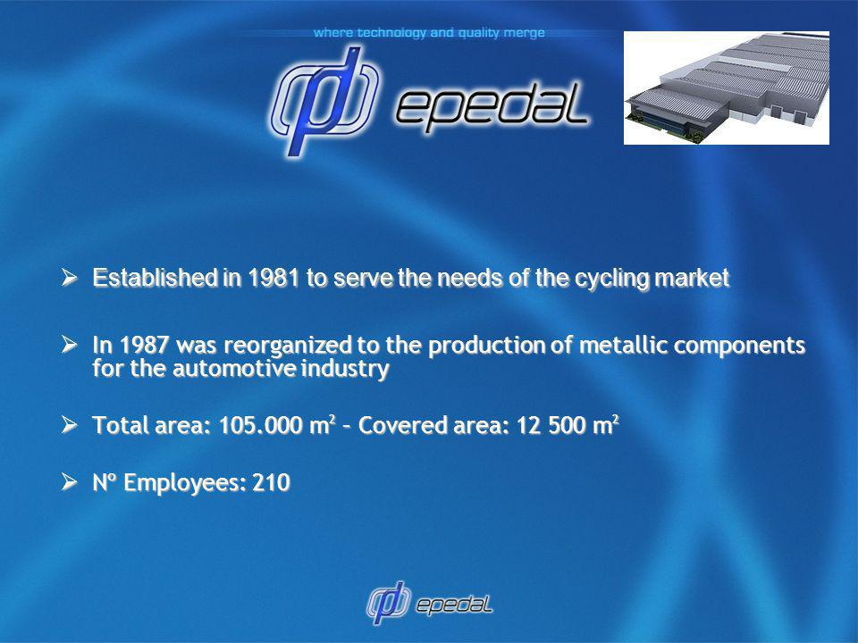 Established in 1981 to serve the needs of the cycling market