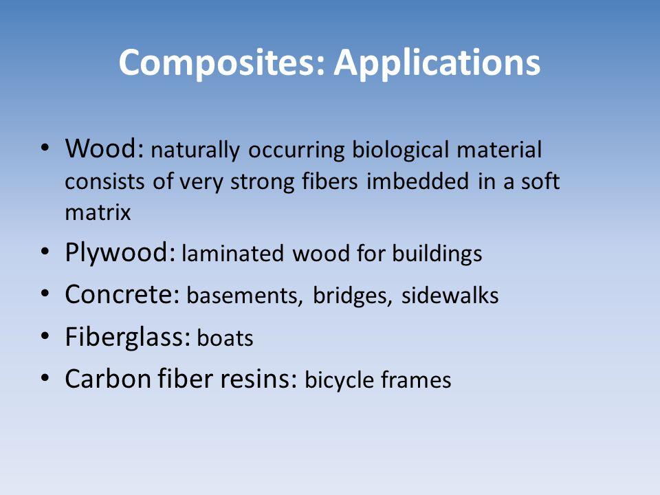 Composites: Applications