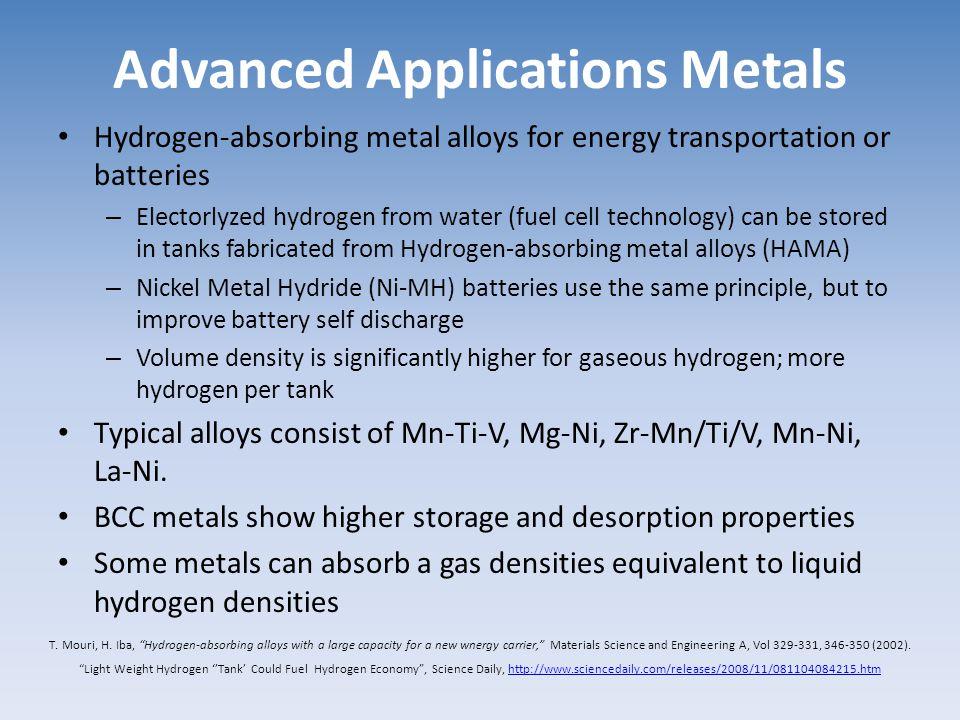 Advanced Applications Metals