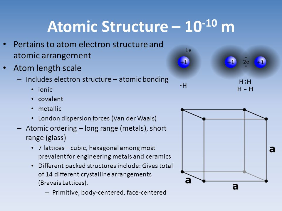Atomic Structure – 10-10 m Pertains to atom electron structure and atomic arrangement. Atom length scale.