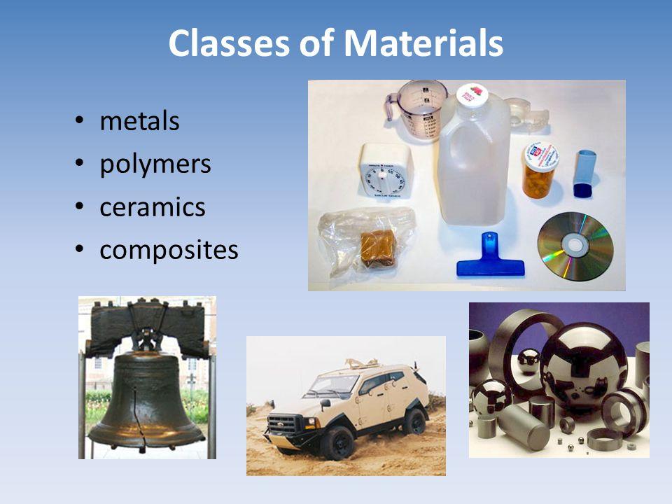 Classes of Materials metals polymers ceramics composites