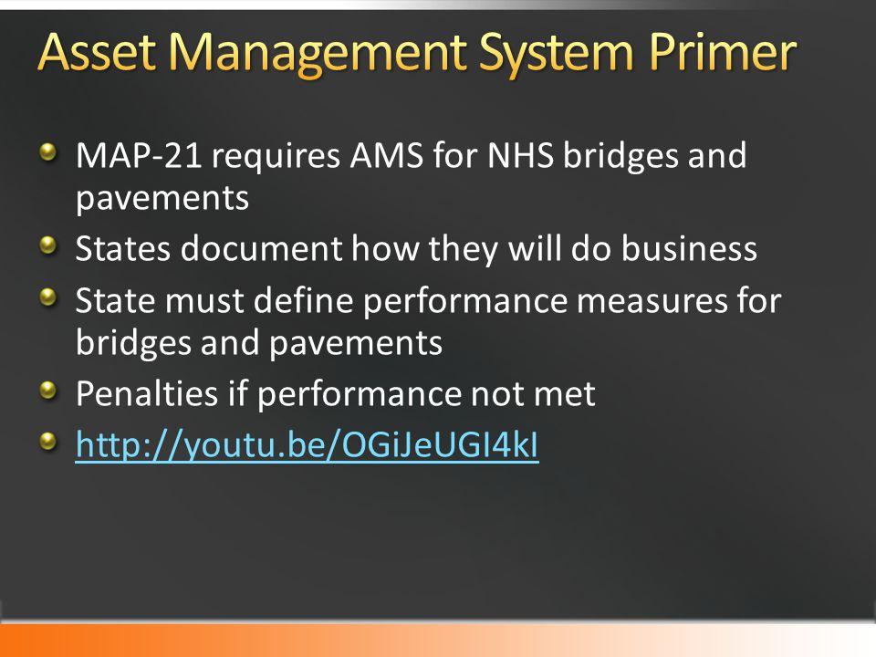 Asset Management System Primer