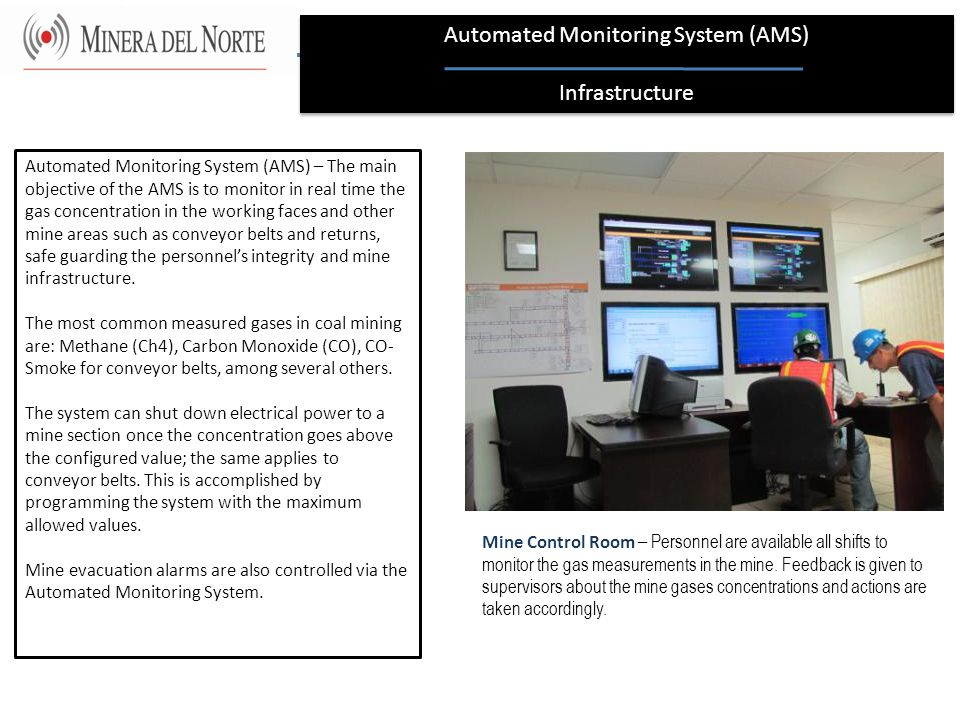 Automated Monitoring System (AMS)