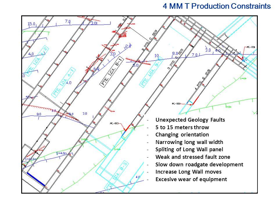 4 MM T Production Constraints
