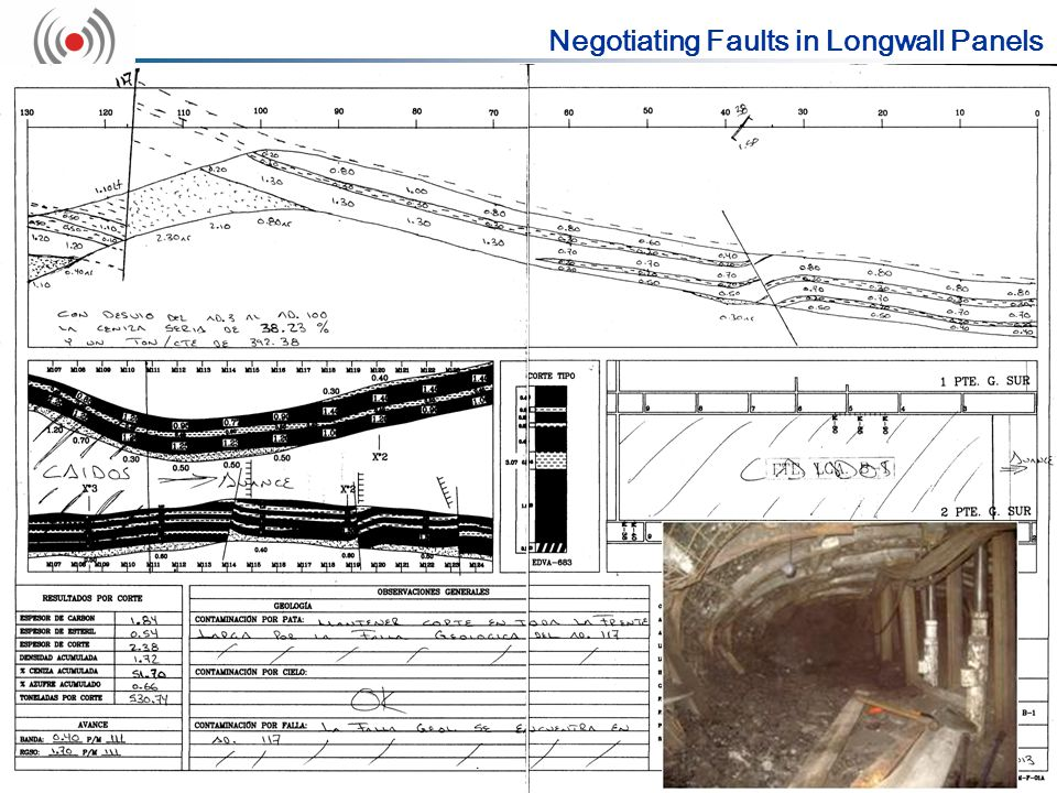 Negotiating Faults in Longwall Panels