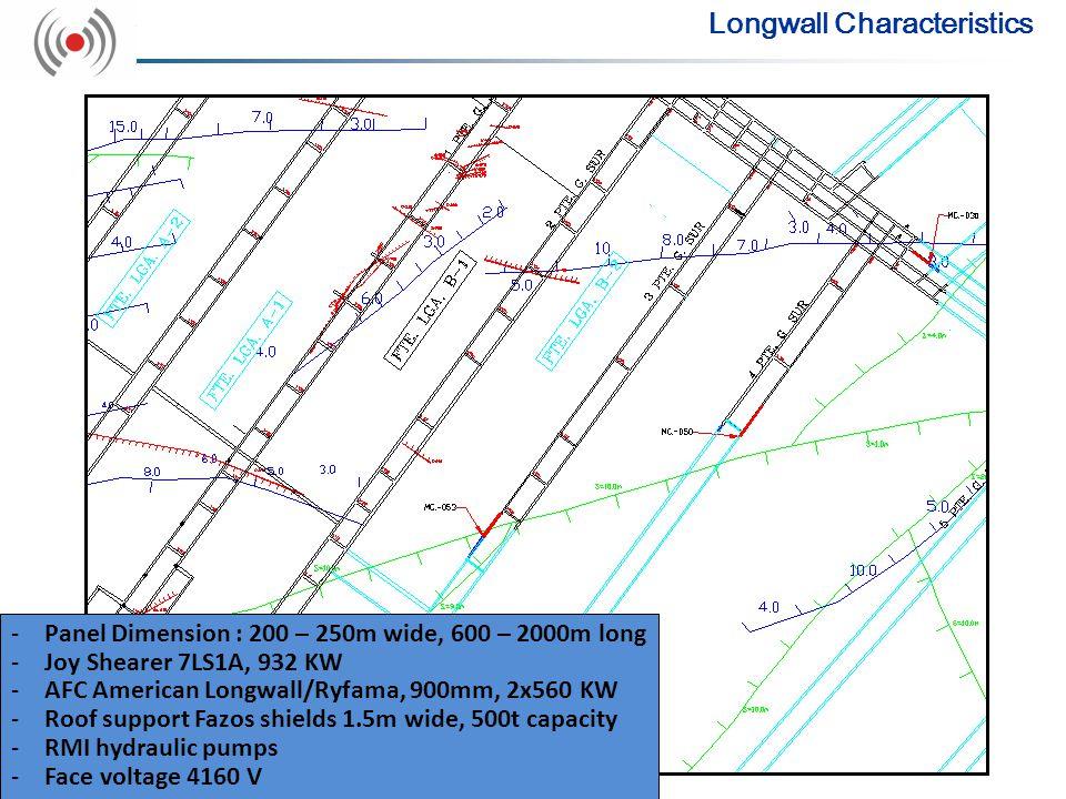 Longwall Characteristics