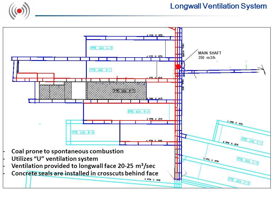 Longwall Ventilation System