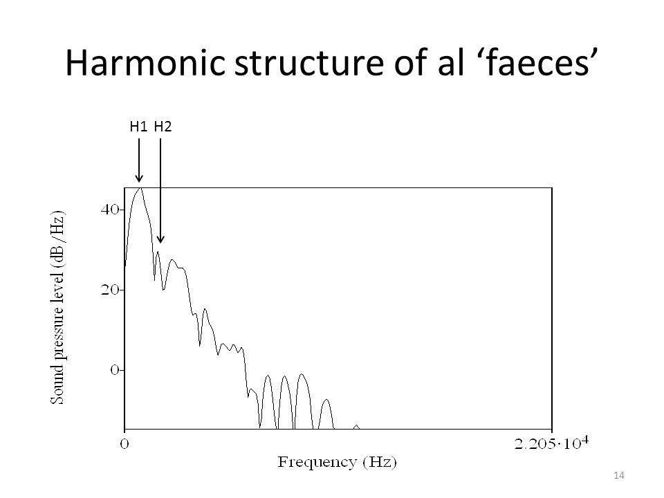 Harmonic structure of al 'faeces'