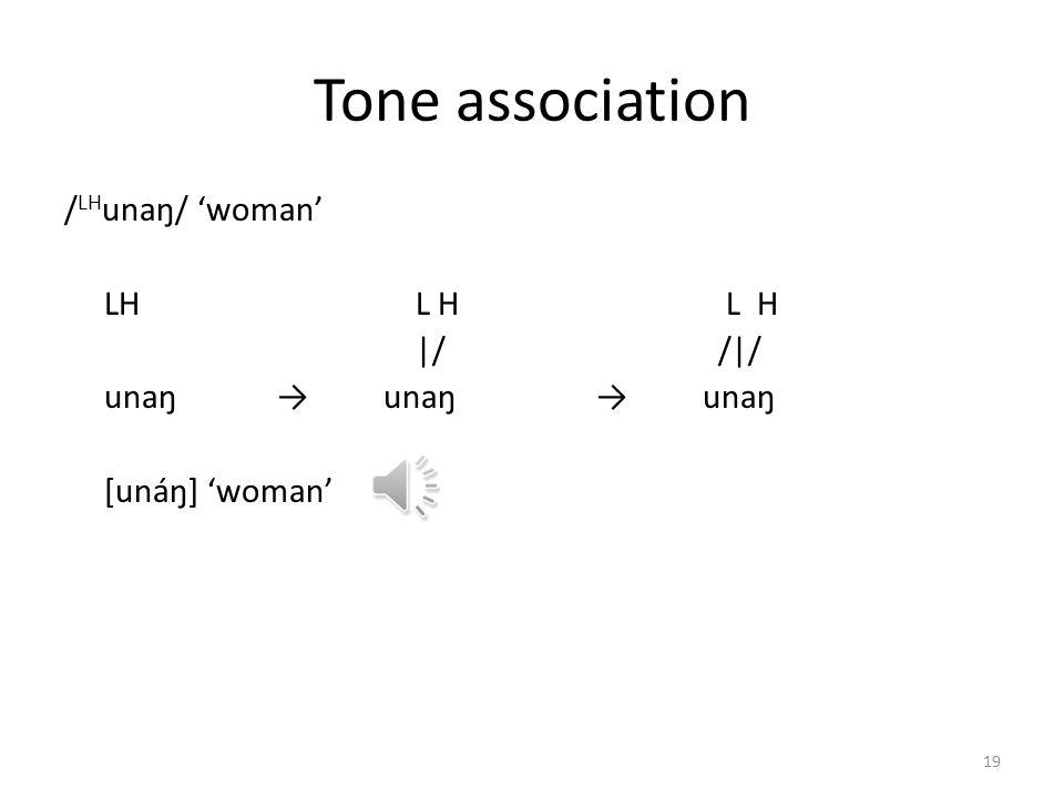 Tone association /LHunaŋ/ 'woman' LH L H L H |/ /|/ unaŋ → unaŋ → unaŋ
