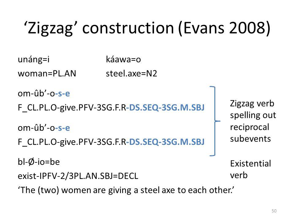 'Zigzag' construction (Evans 2008)