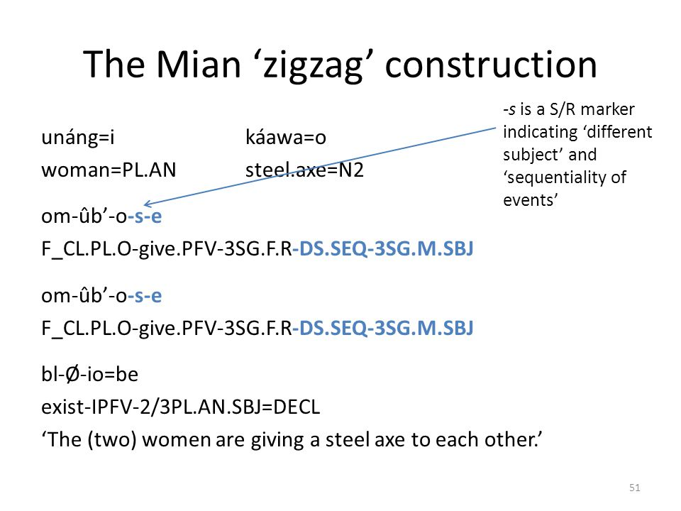 The Mian 'zigzag' construction