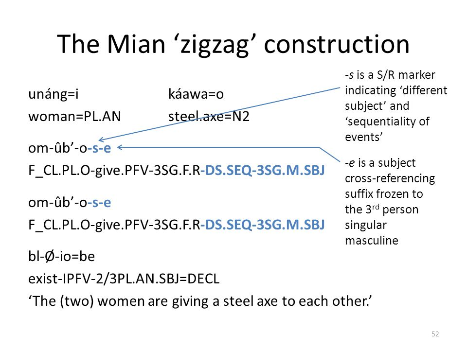 The Mian 'zigzag' construction