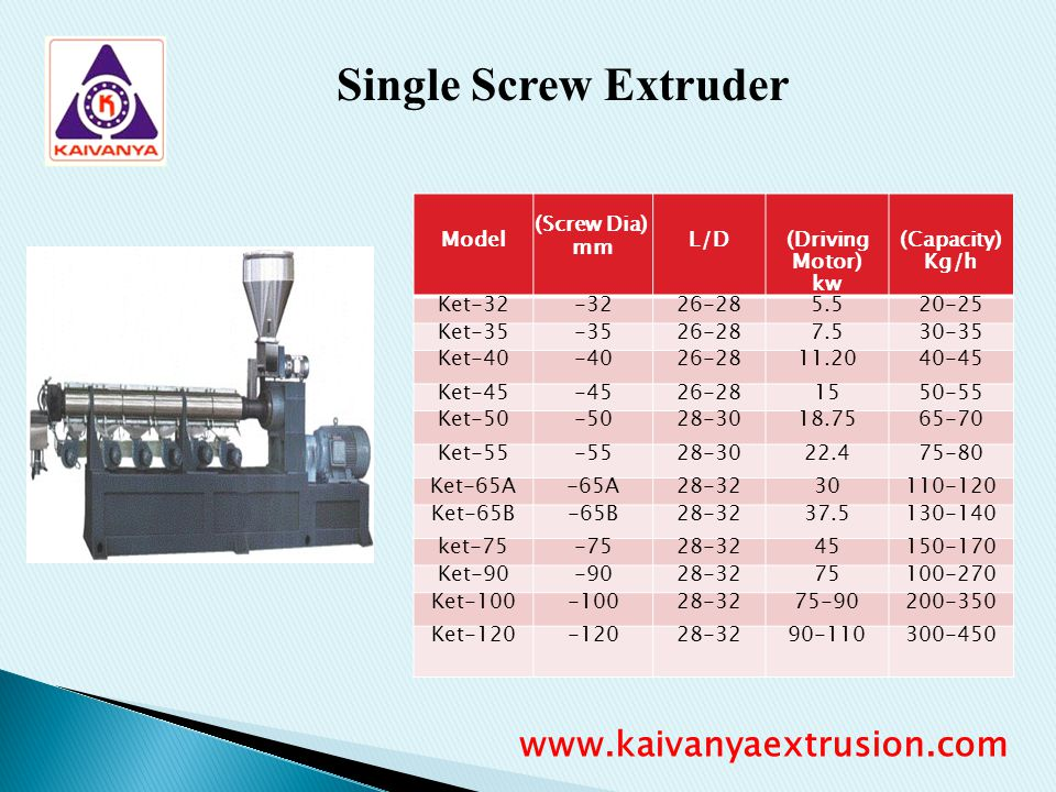 Single Screw Extruder www.kaivanyaextrusion.com Model (Screw Dia) mm