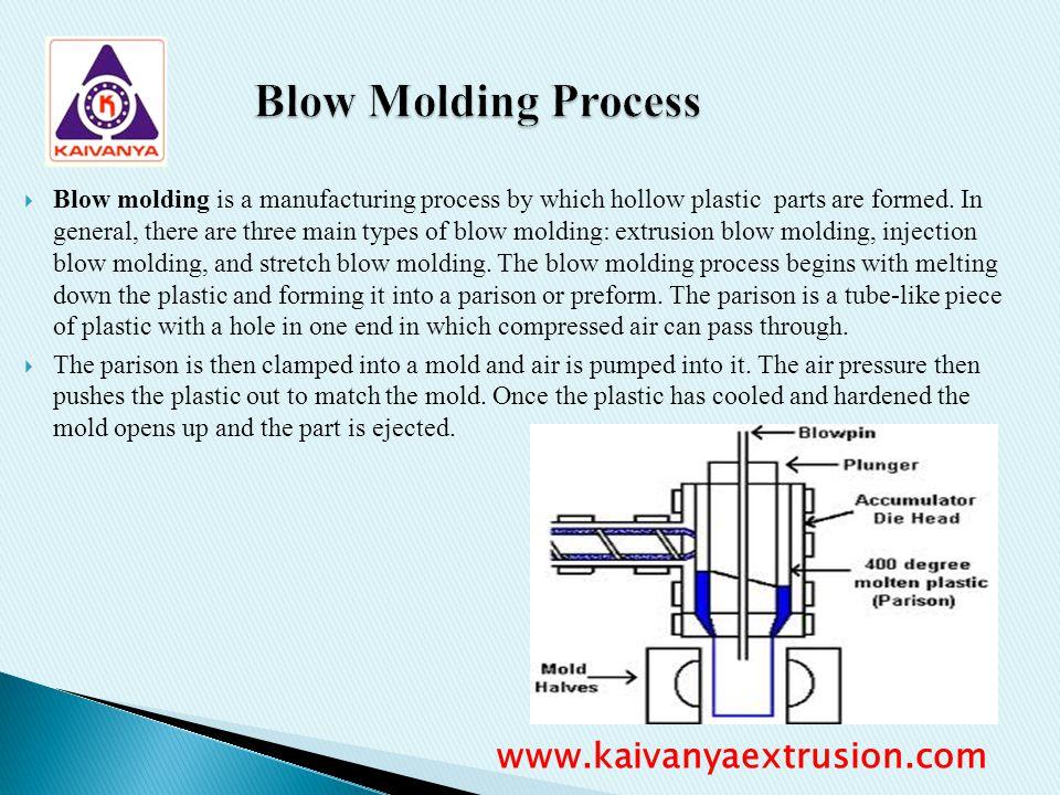 Blow Molding Process www.kaivanyaextrusion.com