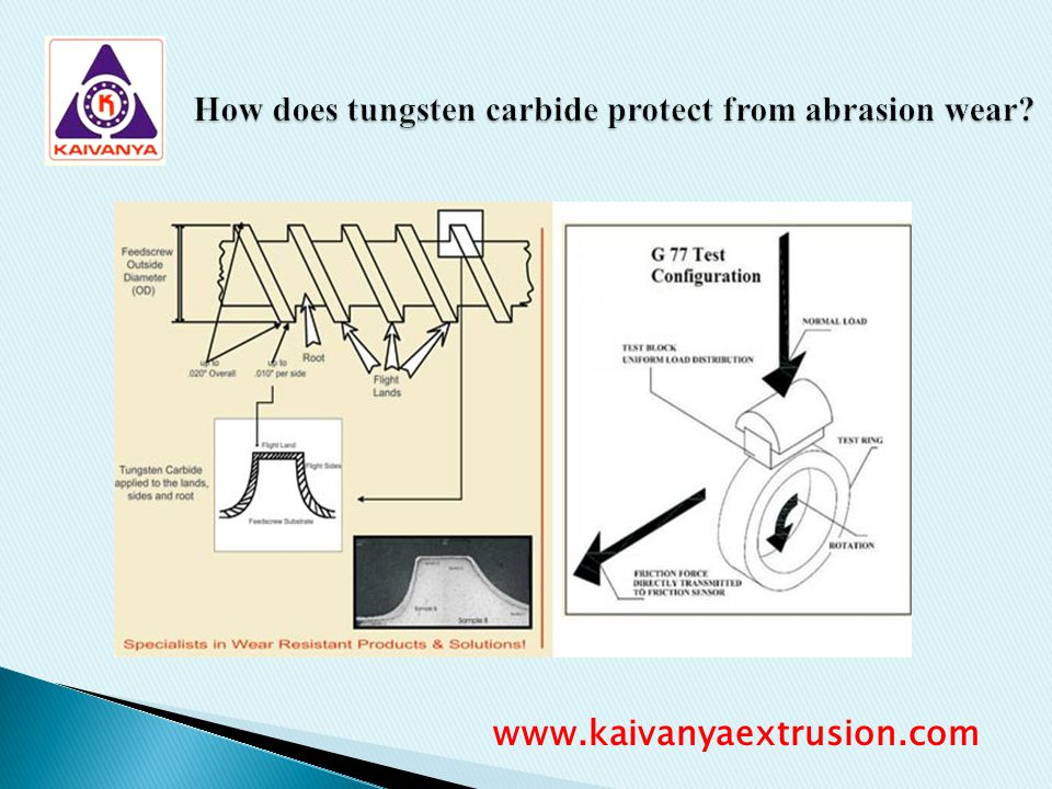 How does tungsten carbide protect from abrasion wear