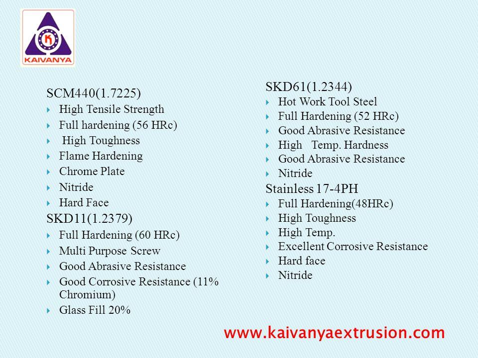 www.kaivanyaextrusion.com SKD61(1.2344) SCM440(1.7225)