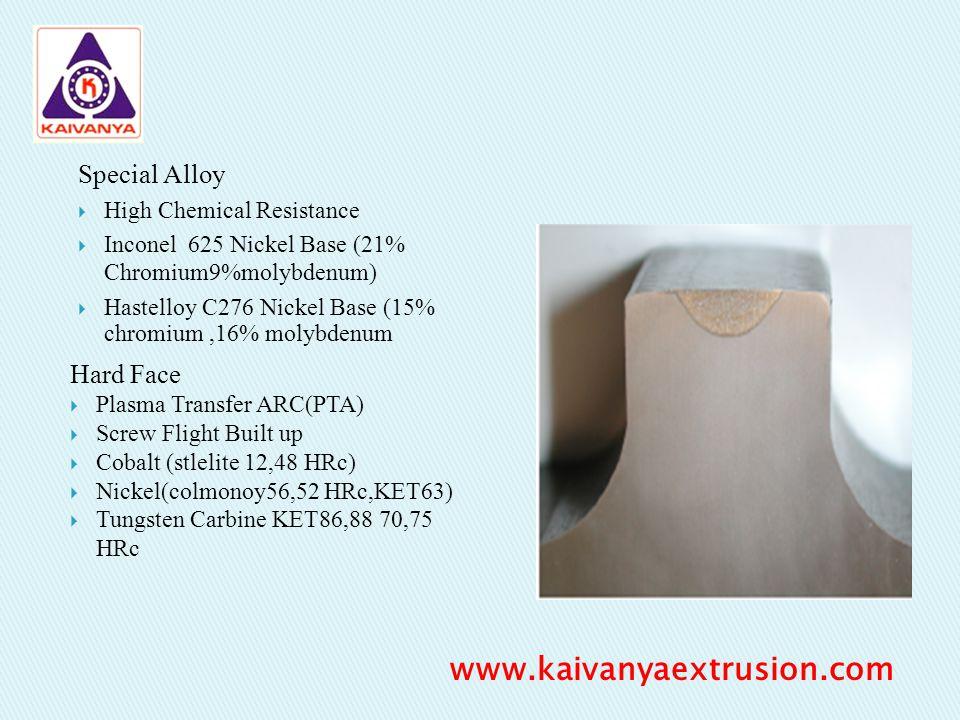 www.kaivanyaextrusion.com Special Alloy Hard Face