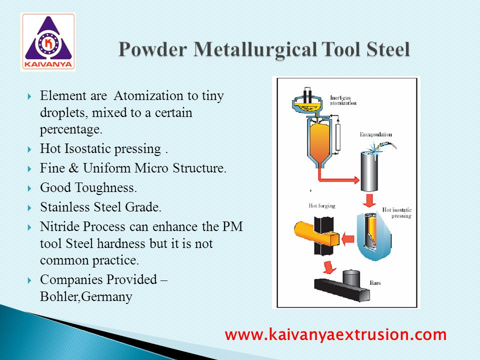 Powder Metallurgical Tool Steel