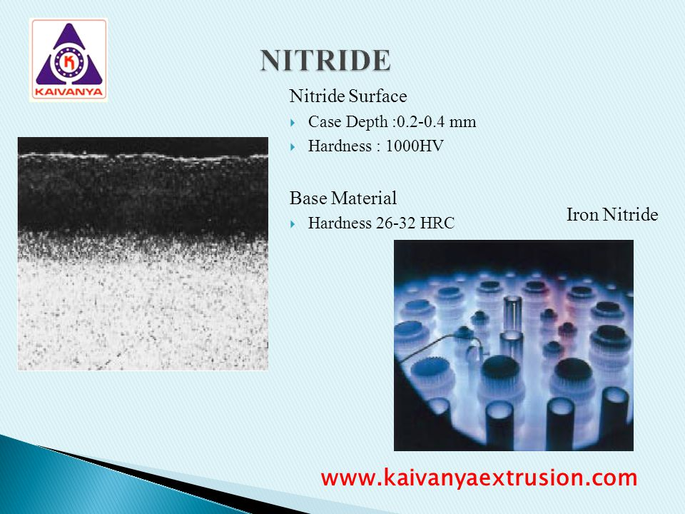 NITRIDE www.kaivanyaextrusion.com Nitride Surface Base Material