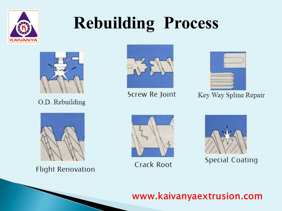 Rebuilding Process www.kaivanyaextrusion.com Screw Re Joint