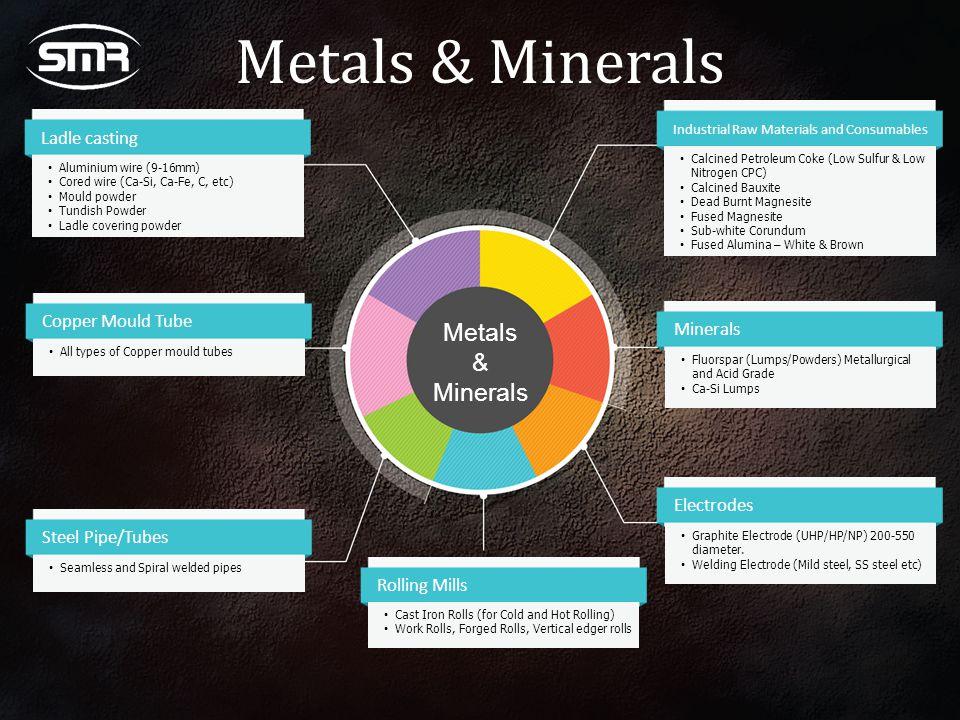 Metals & Minerals Metals & Minerals Ladle casting Copper Mould Tube