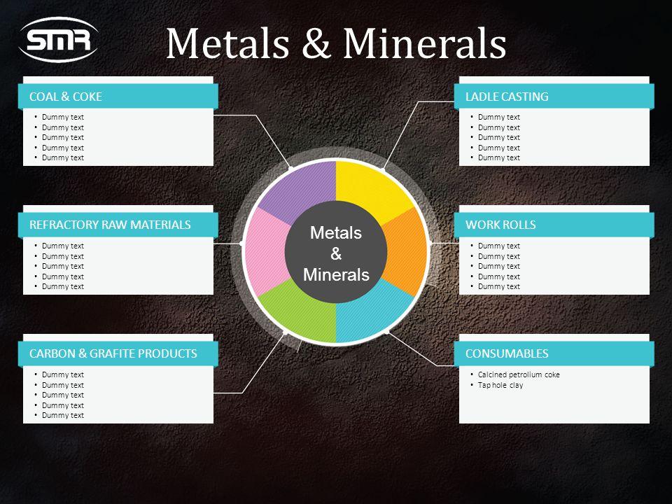 Metals & Minerals Metals & Minerals COAL & COKE LADLE CASTING