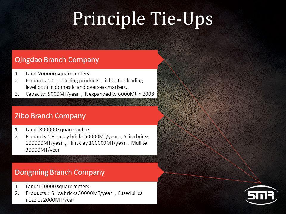 Principle Tie-Ups Qingdao Branch Company Zibo Branch Company