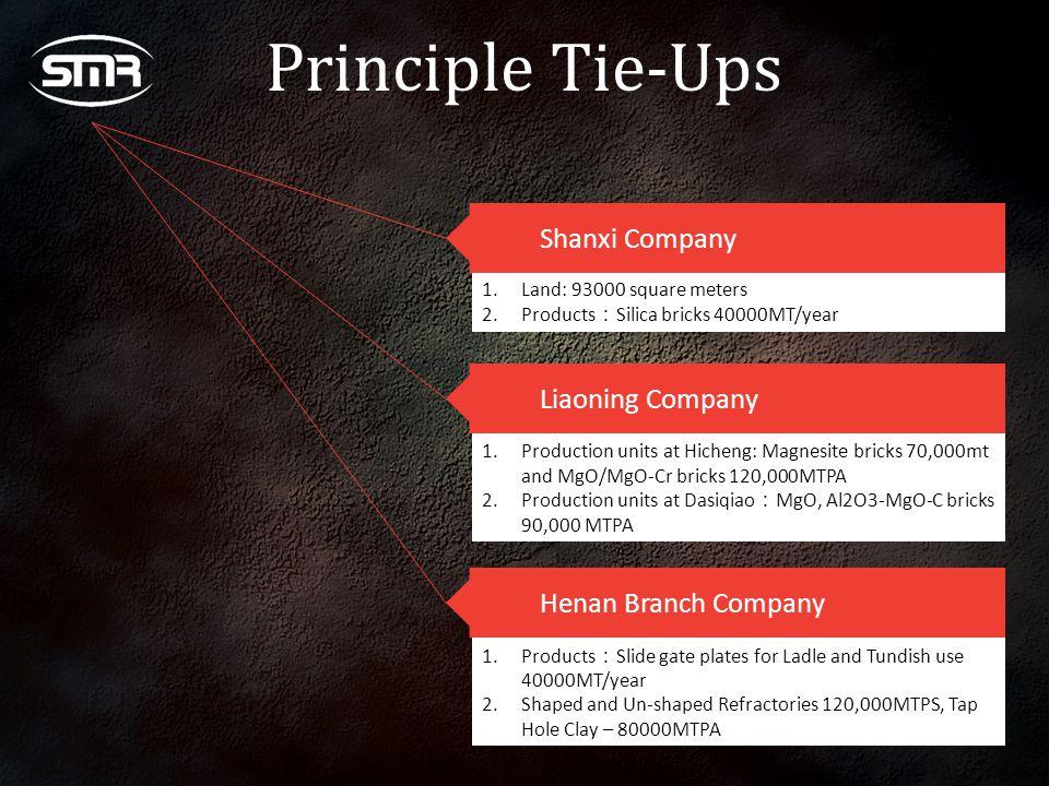 Principle Tie-Ups Shanxi Company Liaoning Company Henan Branch Company