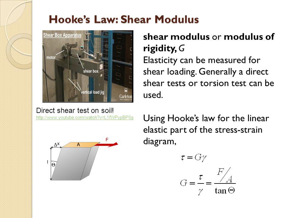 Hooke's Law: Shear Modulus
