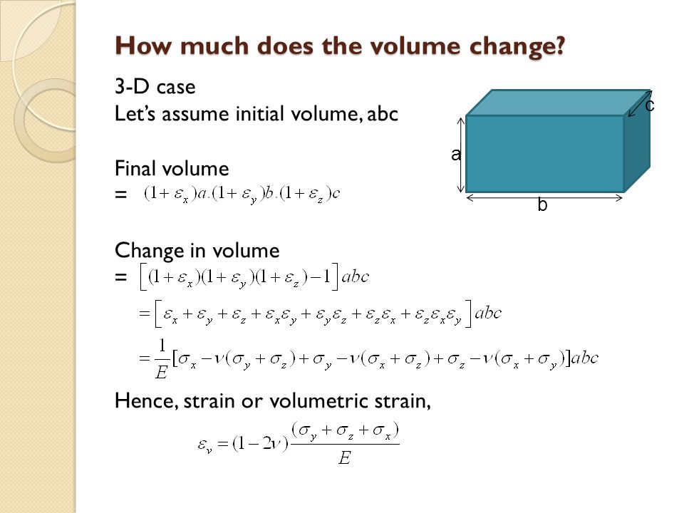 How much does the volume change