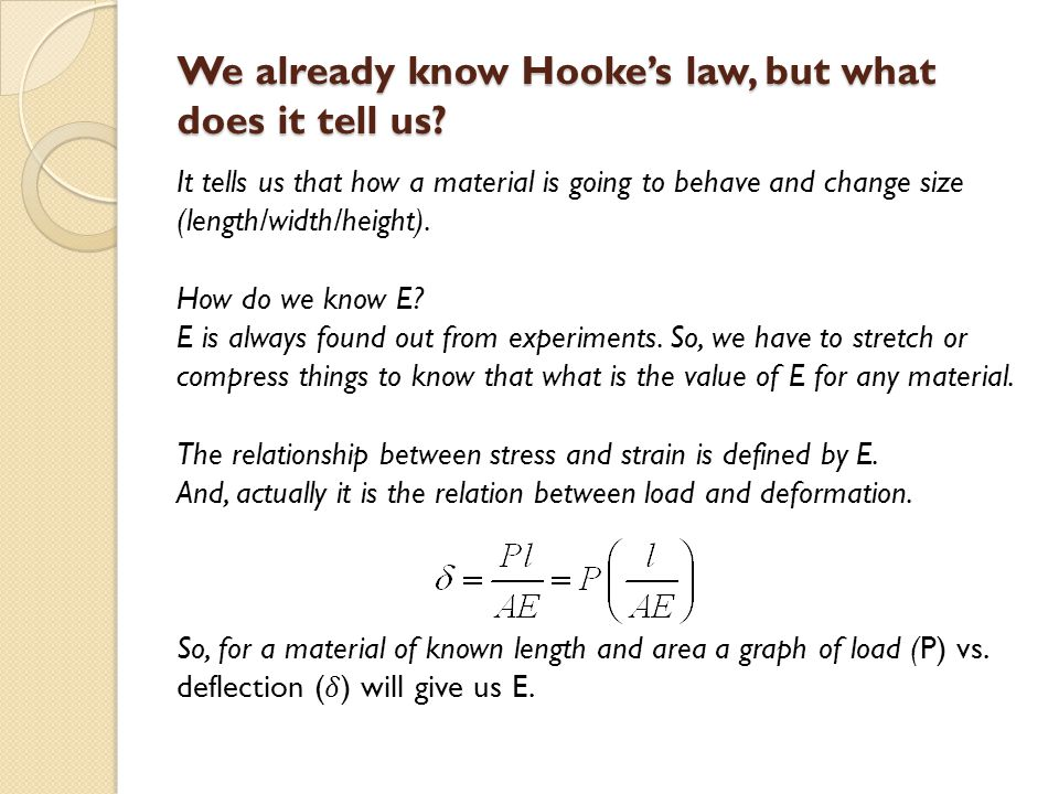 We already know Hooke's law, but what does it tell us