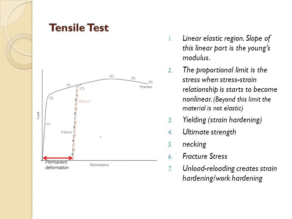 Tensile Test Linear elastic region. Slope of this linear part is the young's modulus.