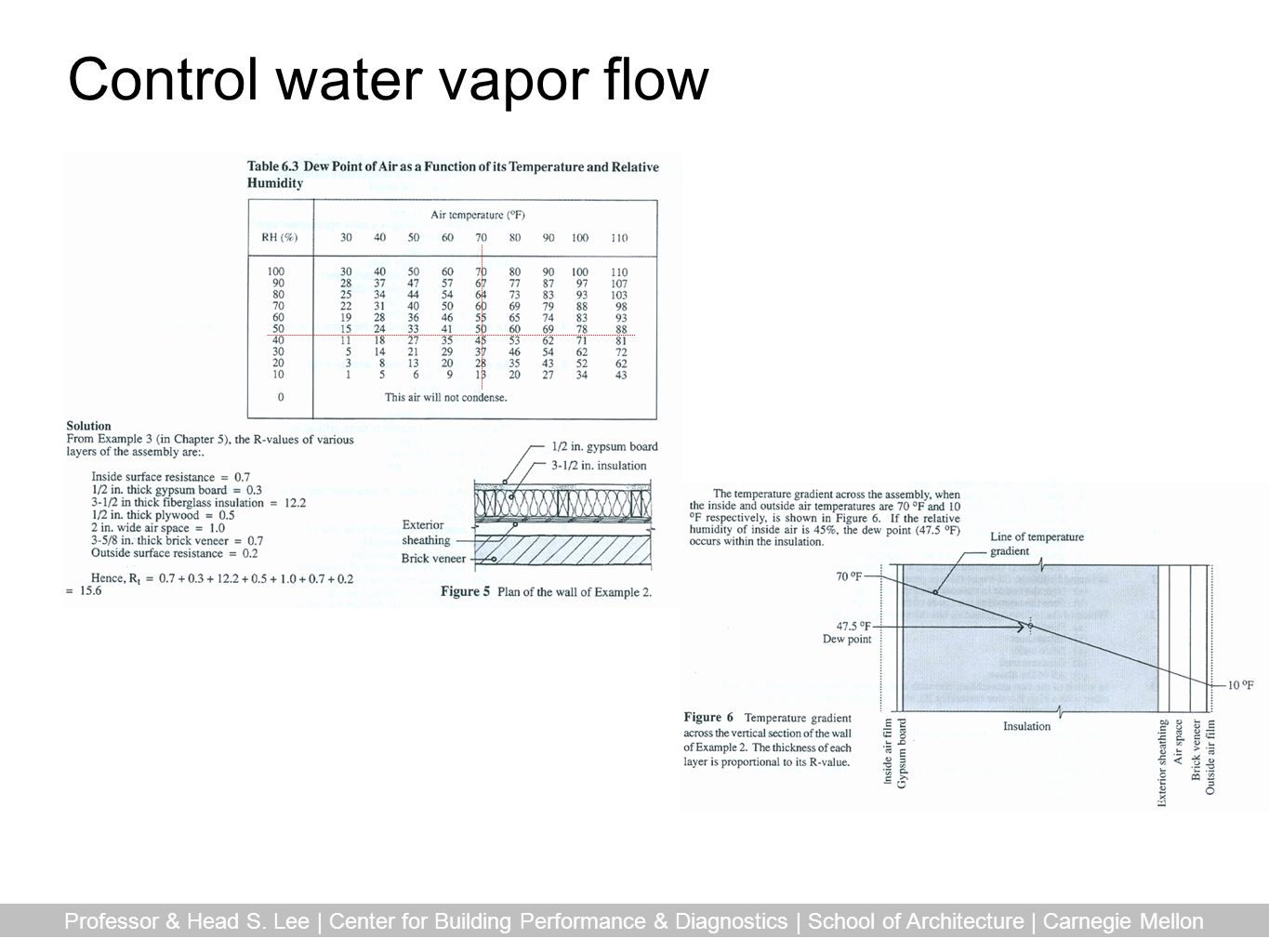 Control water vapor flow