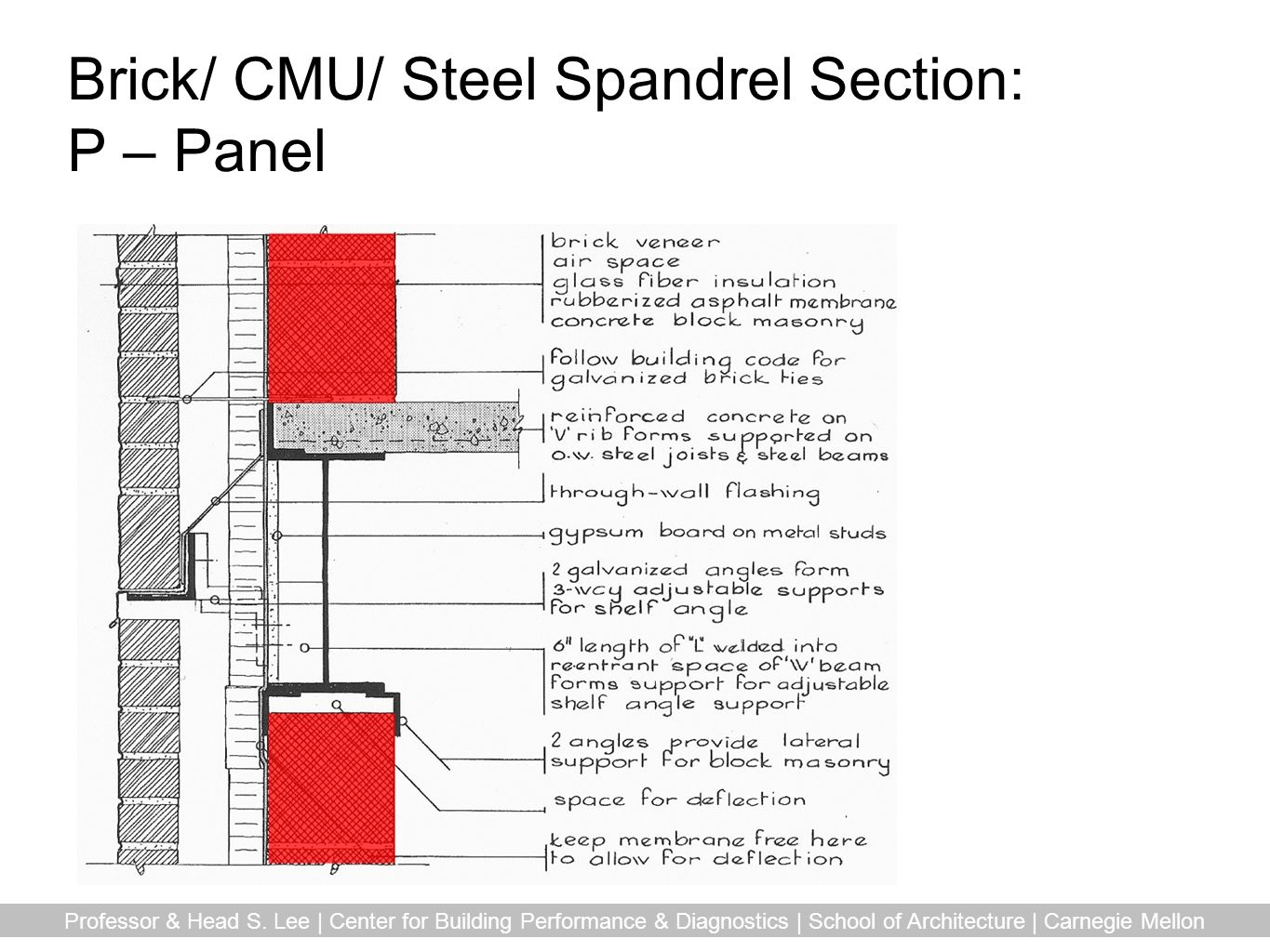 Brick/ CMU/ Steel Spandrel Section: P – Panel