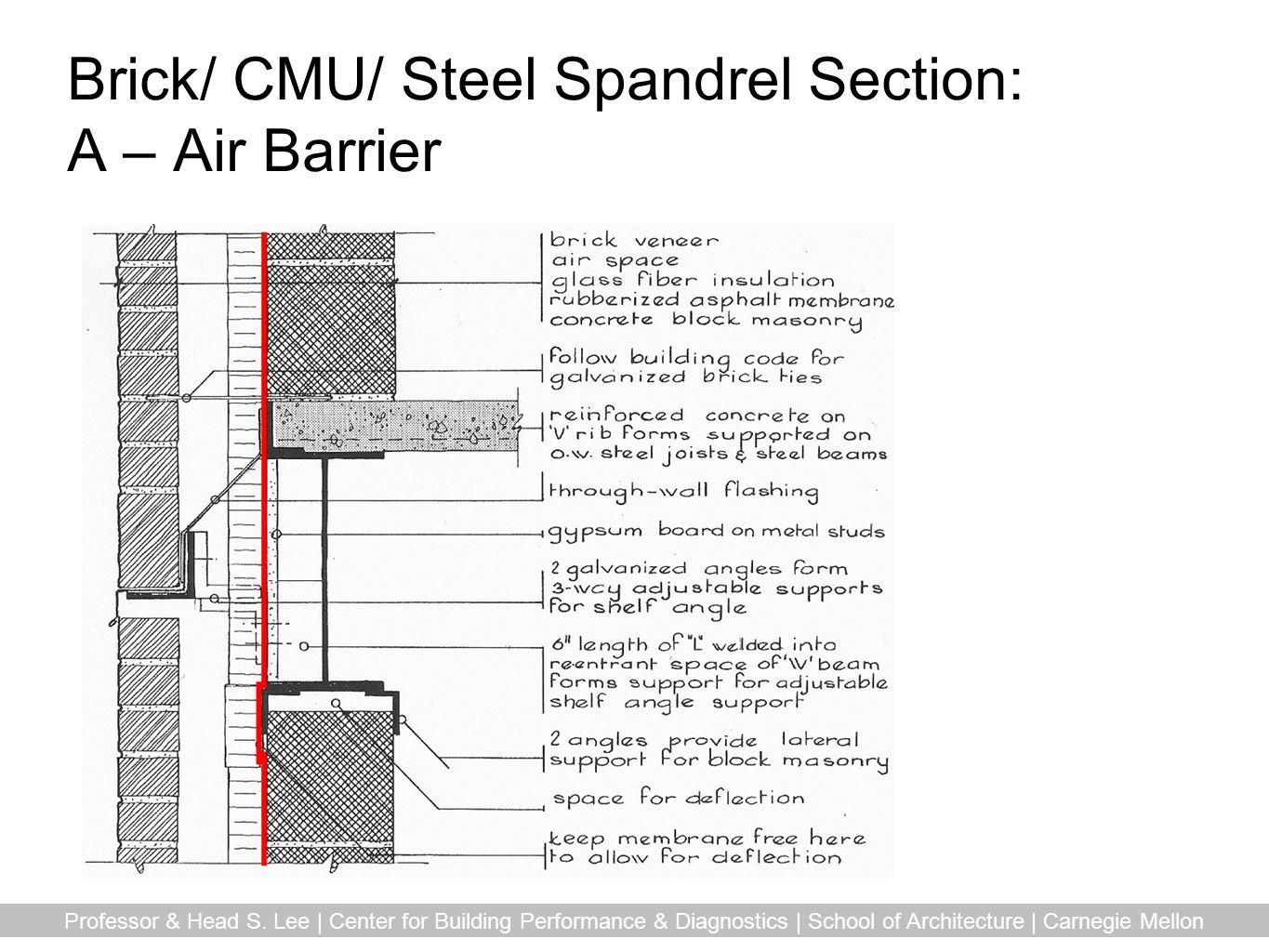Brick/ CMU/ Steel Spandrel Section: A – Air Barrier