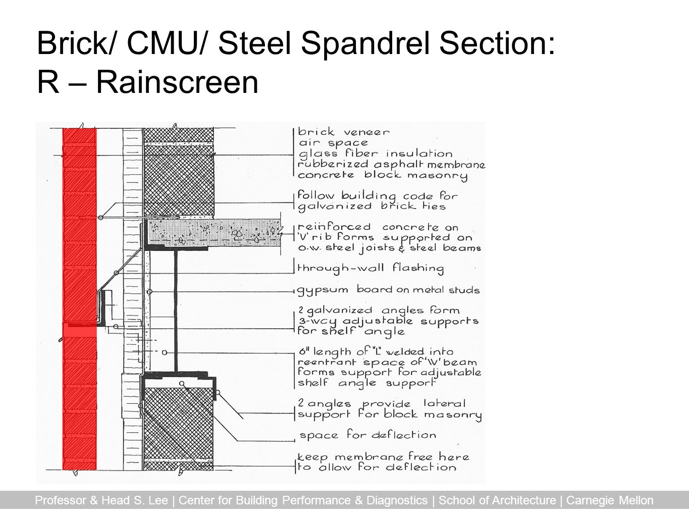 Brick/ CMU/ Steel Spandrel Section: R – Rainscreen